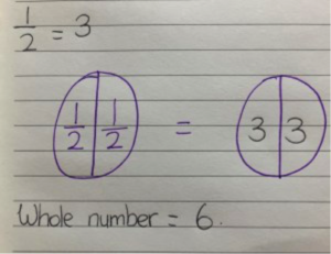 fractions 5