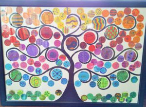 Spring Art Ideas Irish Primary Teacher