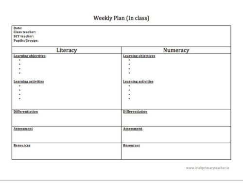 Weekly Planning for SET Teachers